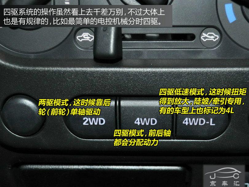 京车汇 图解汽车内部各种按钮与标识高清图片