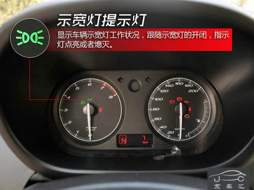 京车汇-图解汽车的仪表与标识含义